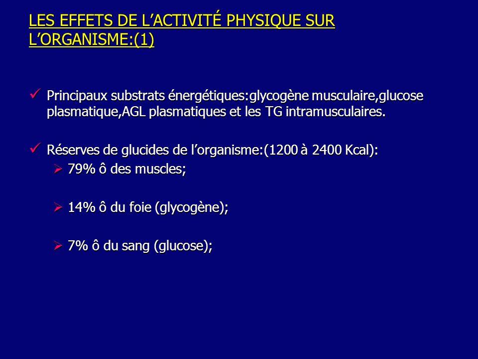 LES EFFETS DE L'ACTIVITÉ PHYSIQUE SUR L'ORGANISME:(1)
