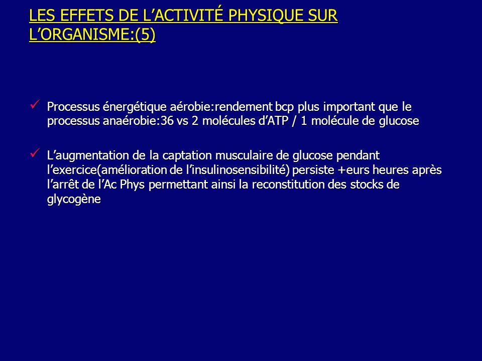 LES EFFETS DE L'ACTIVITÉ PHYSIQUE SUR L'ORGANISME:(5)