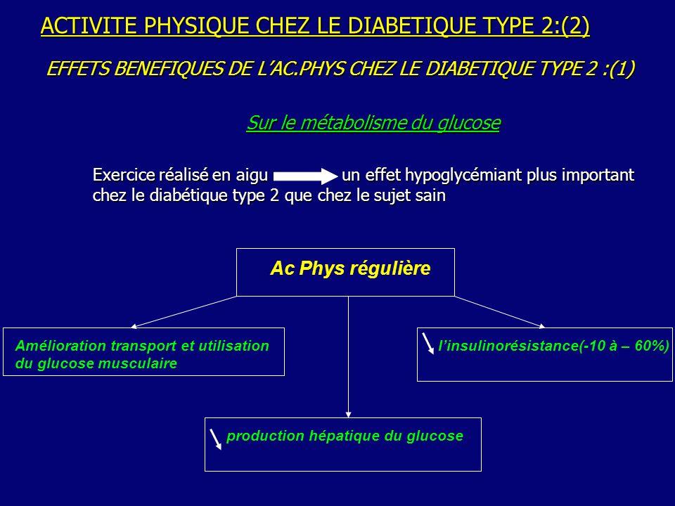 ACTIVITE PHYSIQUE CHEZ LE DIABETIQUE TYPE 2:(2)