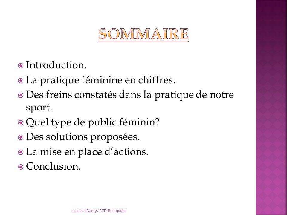 SOMMAIRE Introduction. La pratique féminine en chiffres.
