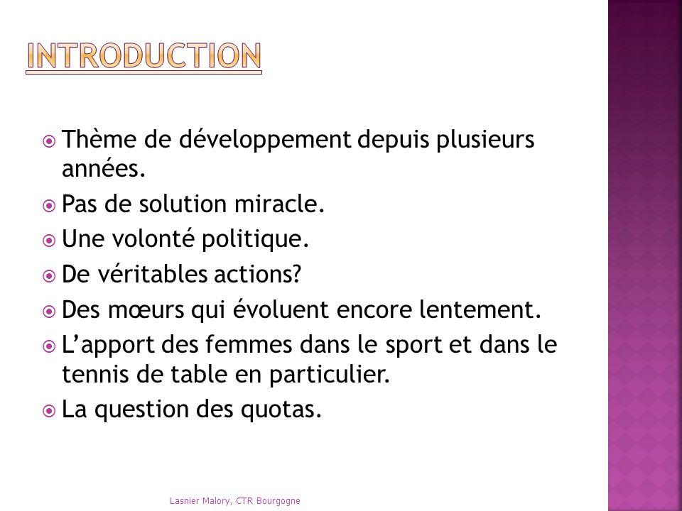 Introduction Thème de développement depuis plusieurs années.