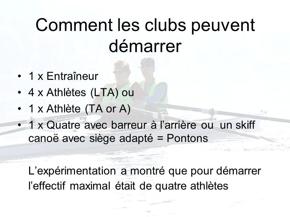 Comment les clubs peuvent démarrer
