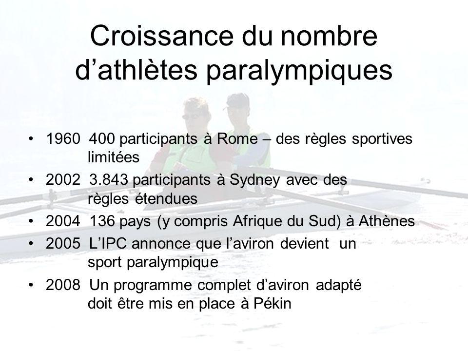 Croissance du nombre d'athlètes paralympiques