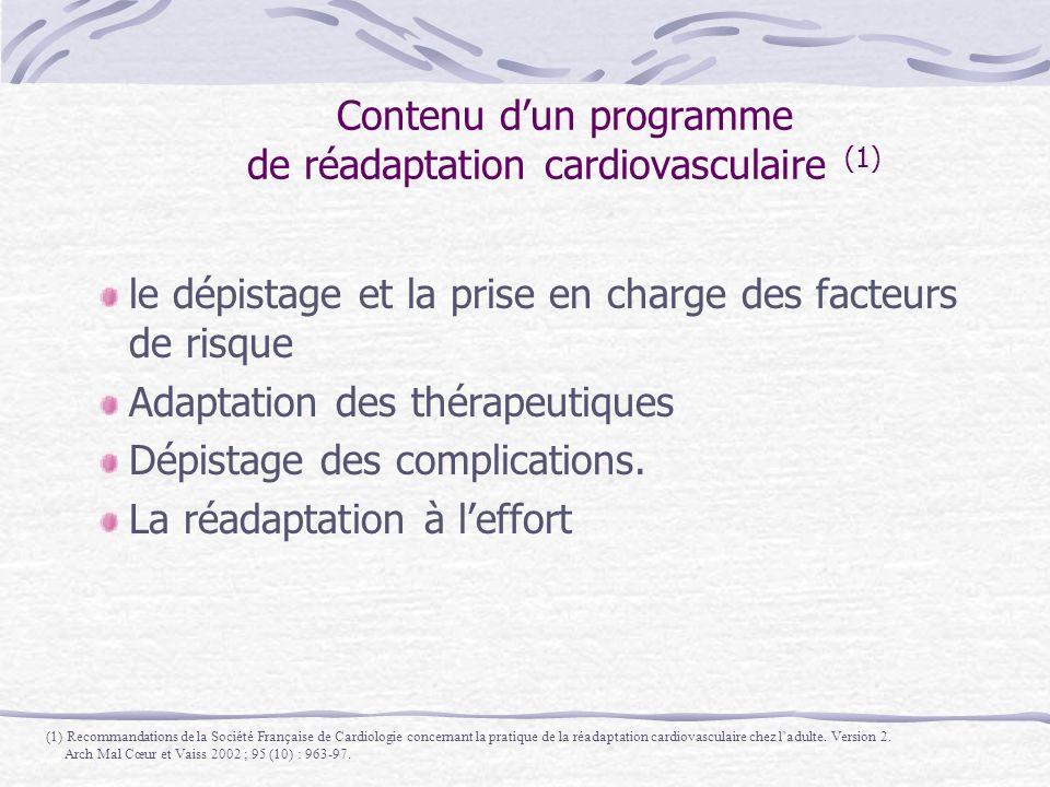 Contenu d'un programme de réadaptation cardiovasculaire (1)