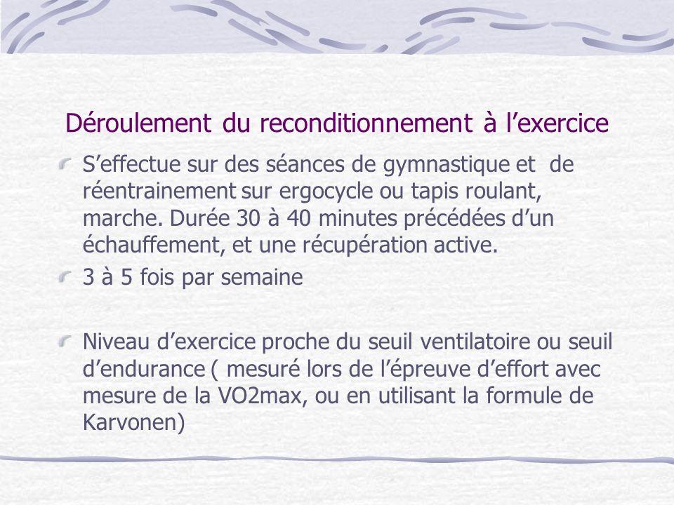 Déroulement du reconditionnement à l'exercice