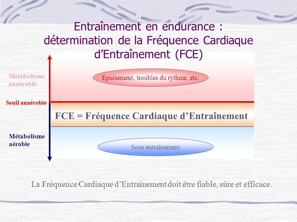 FCE = Fréquence Cardiaque d'Entraînement