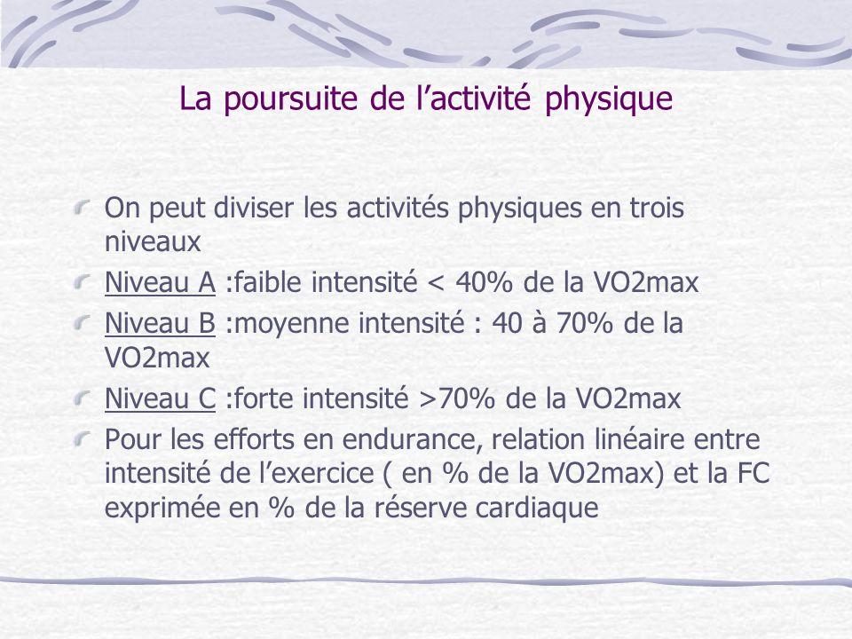 La poursuite de l'activité physique