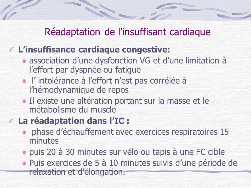 Réadaptation de l'insuffisant cardiaque