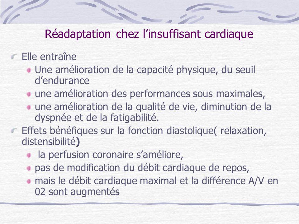 Réadaptation chez l'insuffisant cardiaque
