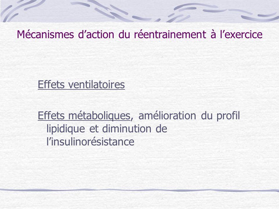 Mécanismes d'action du réentrainement à l'exercice