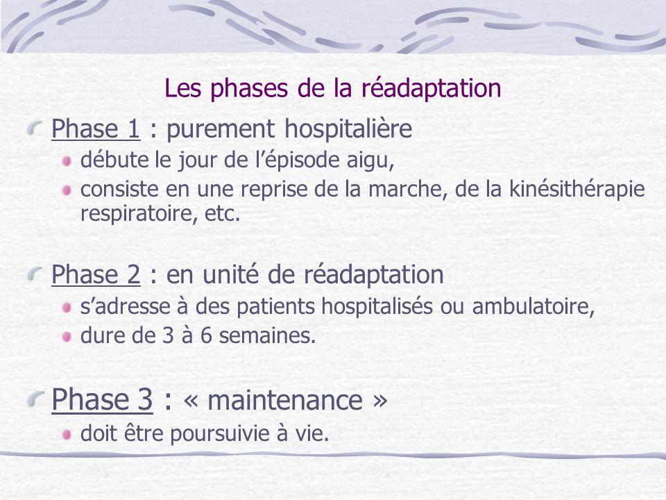 Les phases de la réadaptation