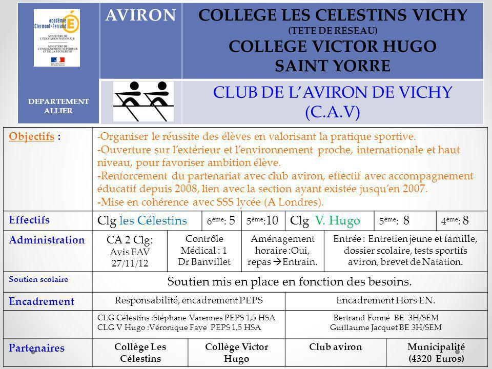COLLEGE LES CELESTINS VICHY (TETE DE RESEAU)
