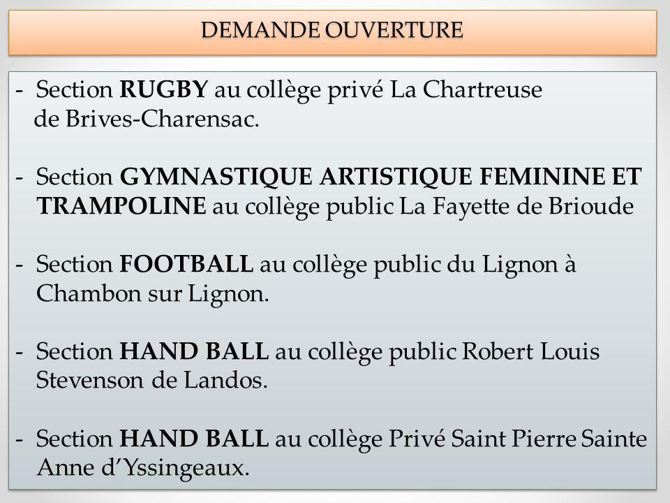 Section RUGBY au collège privé La Chartreuse de Brives-Charensac.