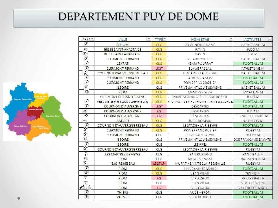 DEPARTEMENT PUY DE DOME