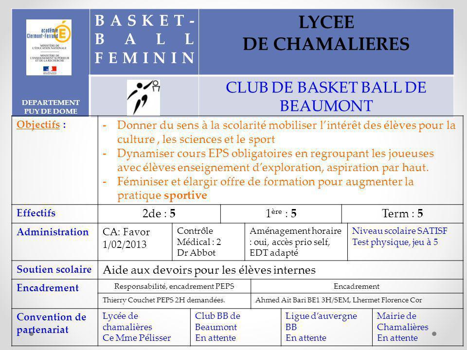 LYCEE DE CHAMALIERES BASKET-BALL FEMININ