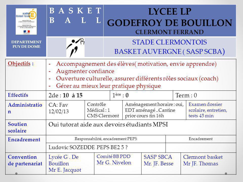 LYCEE LP GODEFROY DE BOUILLON CLERMONT FERRAND