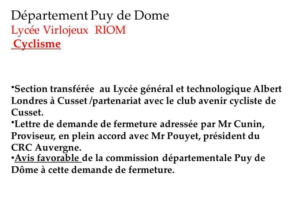 Département Puy de Dome
