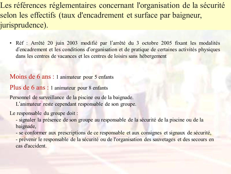 Les références réglementaires concernant l organisation de la sécurité selon les effectifs (taux d encadrement et surface par baigneur, jurisprudence).