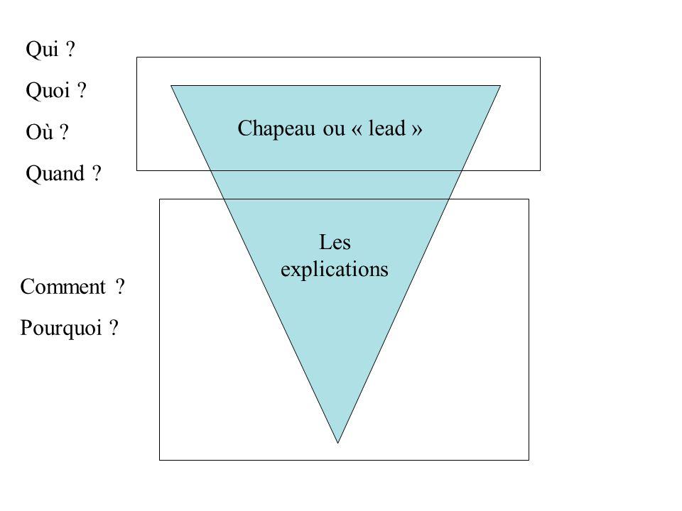 Qui Quoi Où Quand Chapeau ou « lead » Les explications Comment Pourquoi