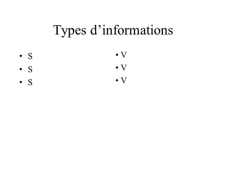 Types d'informations S V