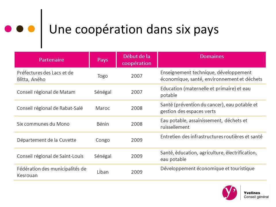 Une coopération dans six pays