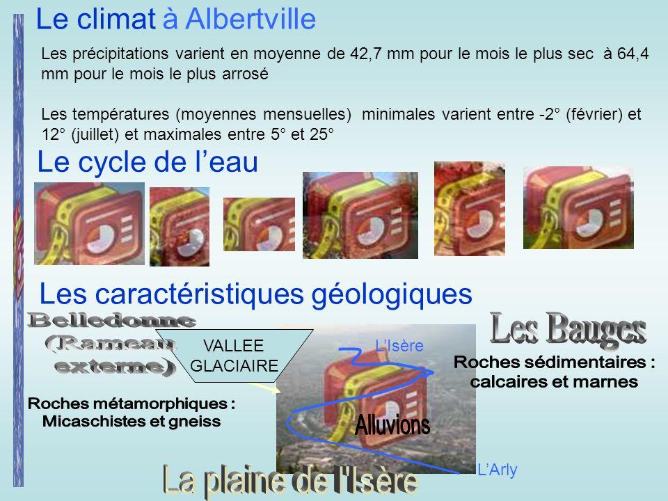 Belledonne (Rameau externe) Les Bauges Le climat à Albertville
