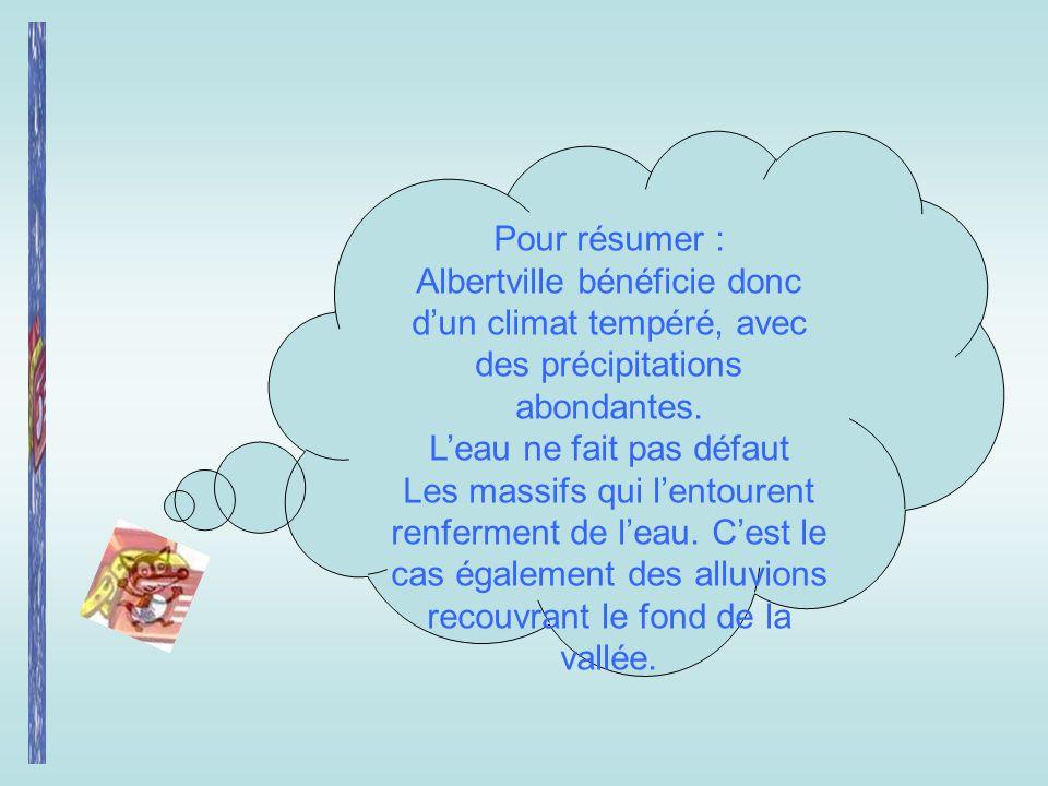 Pour résumer : Albertville bénéficie donc d'un climat tempéré, avec des précipitations abondantes. L'eau ne fait pas défaut