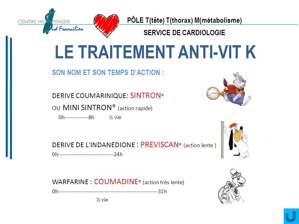 LE TRAITEMENT ANTI-VIT K
