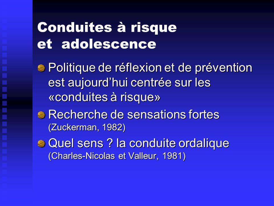 Conduites à risque et adolescence