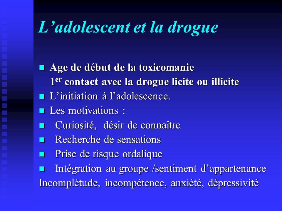 L'adolescent et la drogue