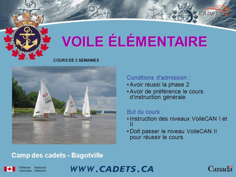 VOILE ÉLÉMENTAIRE Camp des cadets - Bagotville