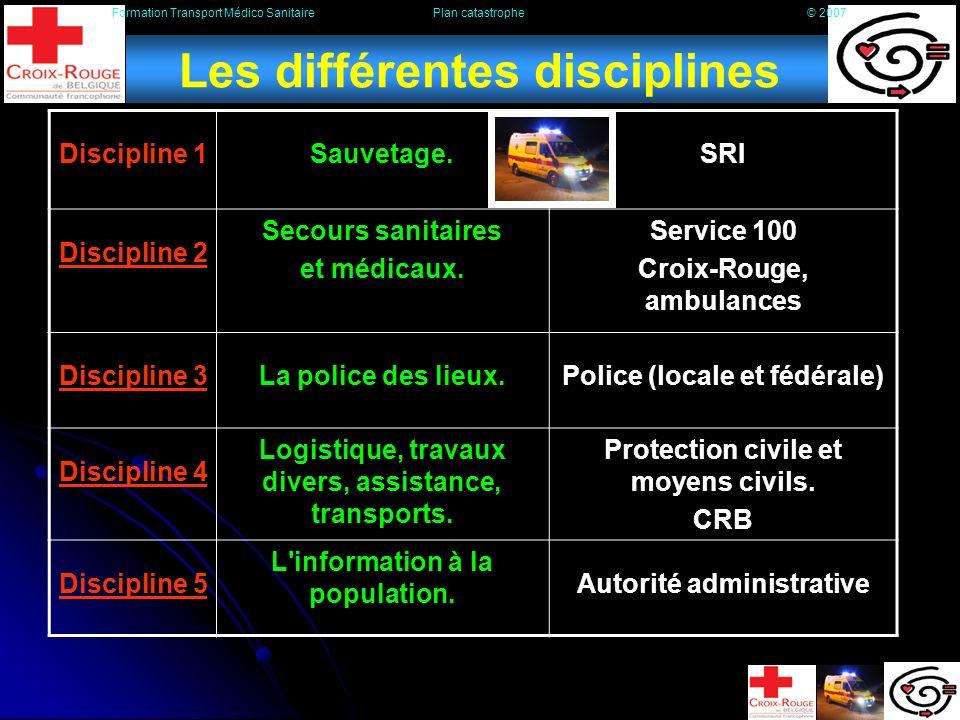 Les différentes disciplines