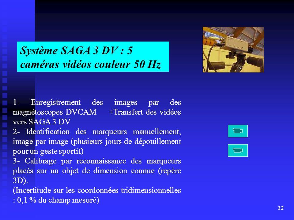 Système SAGA 3 DV : 5 caméras vidéos couleur 50 Hz