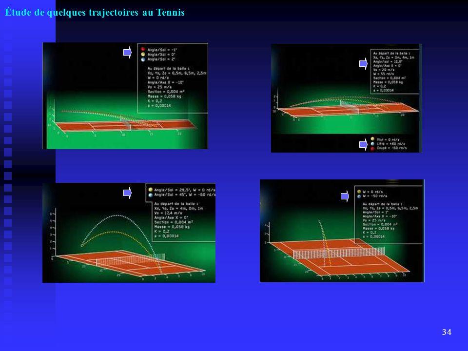 Étude de quelques trajectoires au Tennis