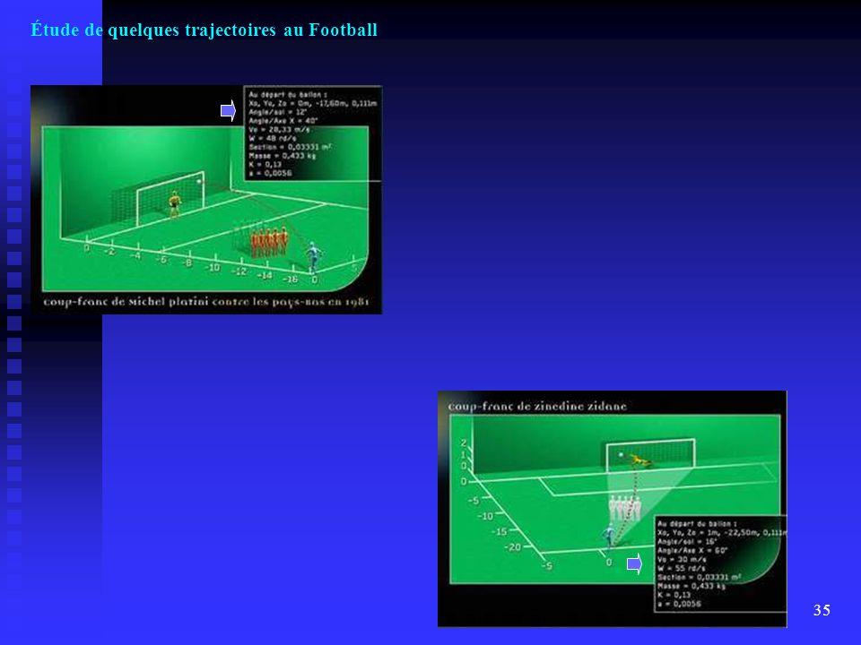 Étude de quelques trajectoires au Football