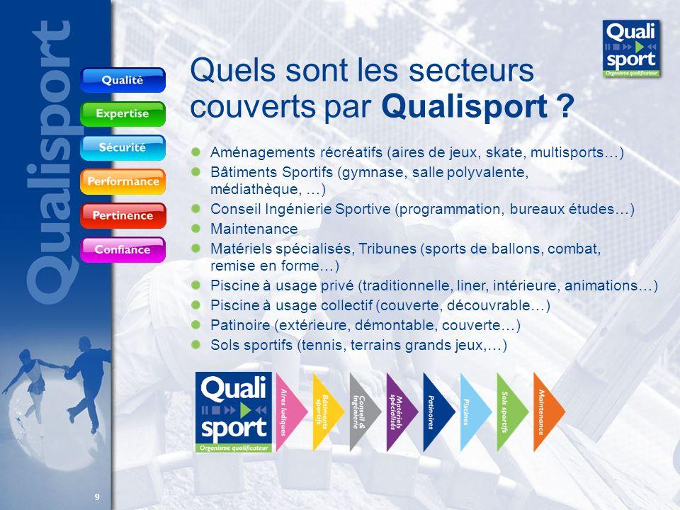 Quels sont les secteurs couverts par Qualisport