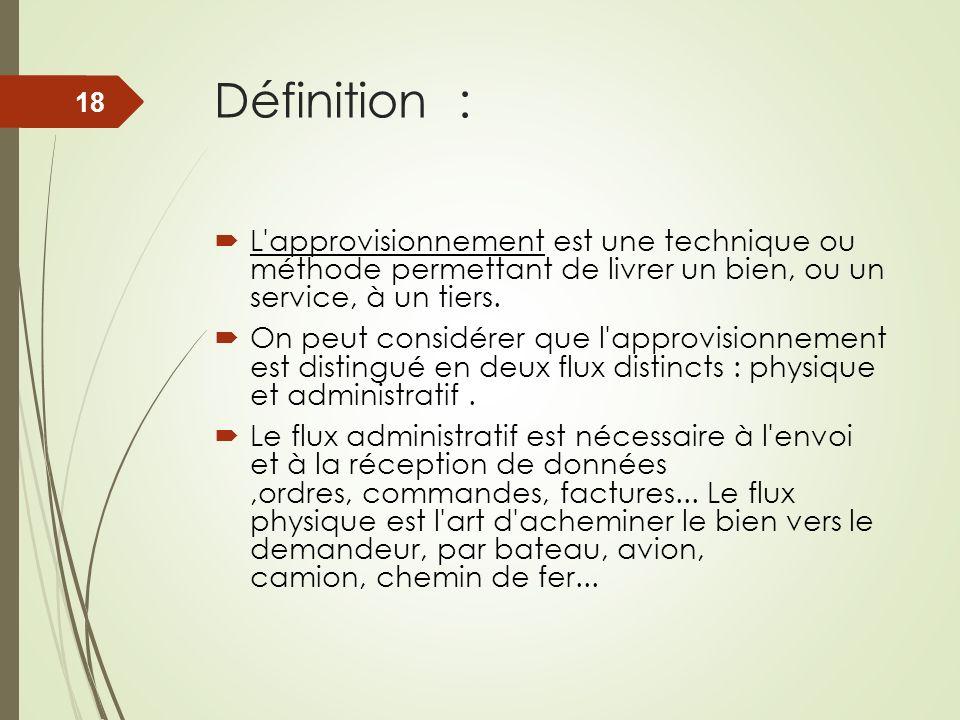 Définition : L approvisionnement est une technique ou méthode permettant de livrer un bien, ou un service, à un tiers.