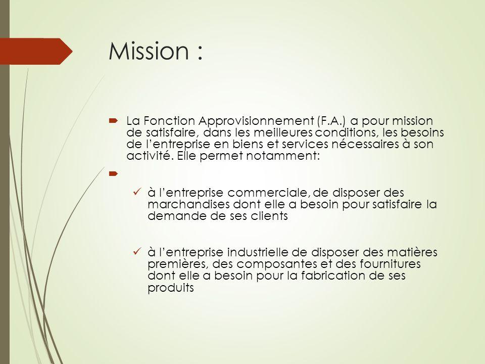 Mission :