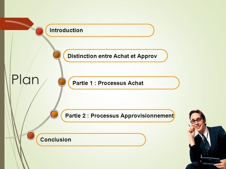 Plan Introduction Distinction entre Achat et Approv
