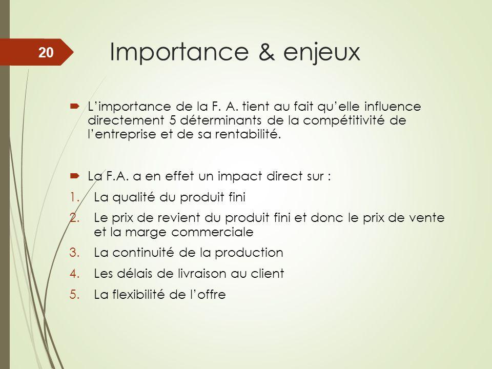 Importance & enjeux