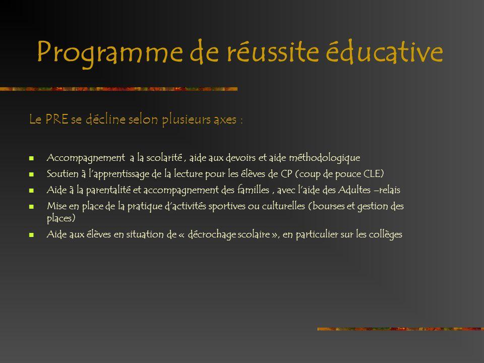 Programme de réussite éducative