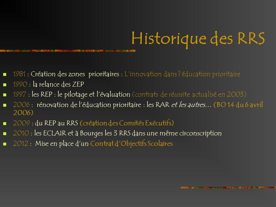 Historique des RRS 1981 : Création des zones prioritaires : L'innovation dans l'éducation prioritaire.