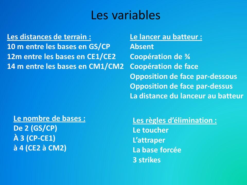 Les variables Les distances de terrain : 10 m entre les bases en GS/CP