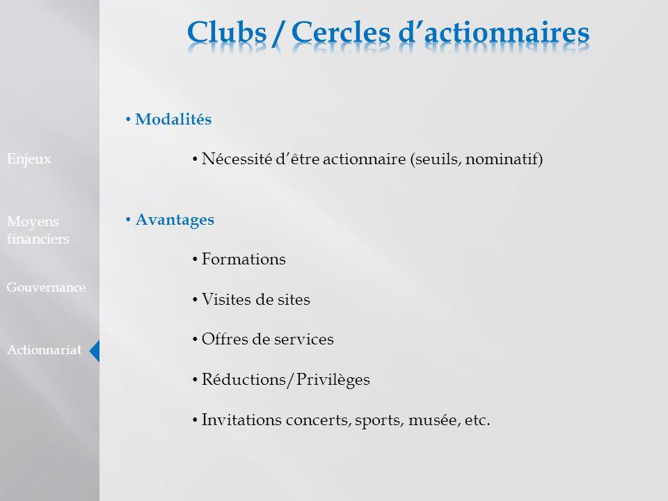 Clubs / Cercles d'actionnaires