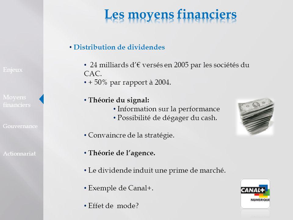 Les moyens financiers Distribution de dividendes