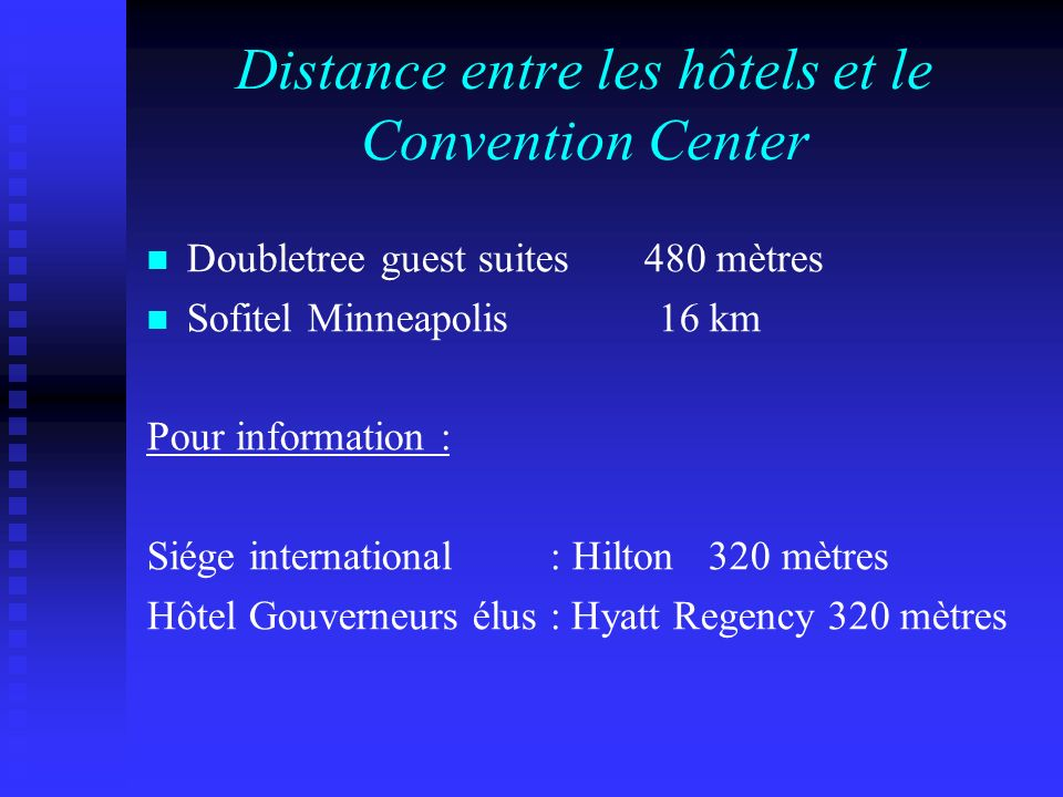 Distance entre les hôtels et le Convention Center