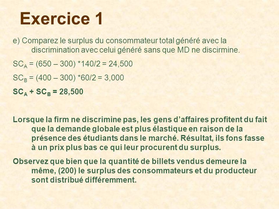Exercice 1 e) Comparez le surplus du consommateur total généré avec la discrimination avec celui généré sans que MD ne discirmine.