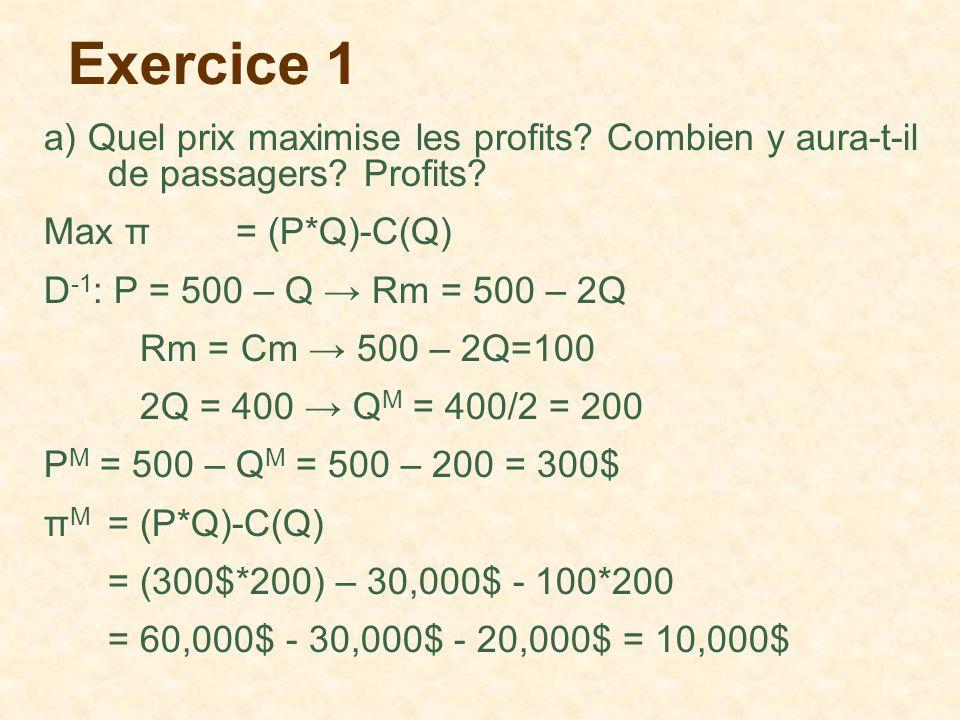 Exercice 1 a) Quel prix maximise les profits Combien y aura-t-il de passagers Profits Max π = (P*Q)-C(Q)