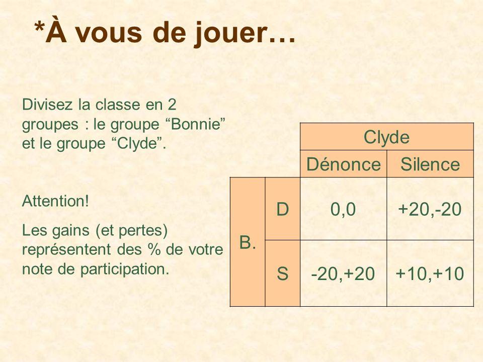 *À vous de jouer… Clyde Dénonce Silence B. D 0,0 +20,-20 S -20,+20