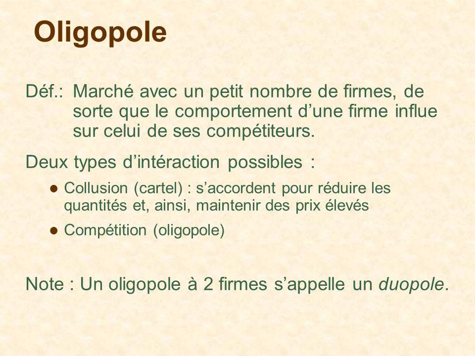 Oligopole Déf.: Marché avec un petit nombre de firmes, de sorte que le comportement d'une firme influe sur celui de ses compétiteurs.